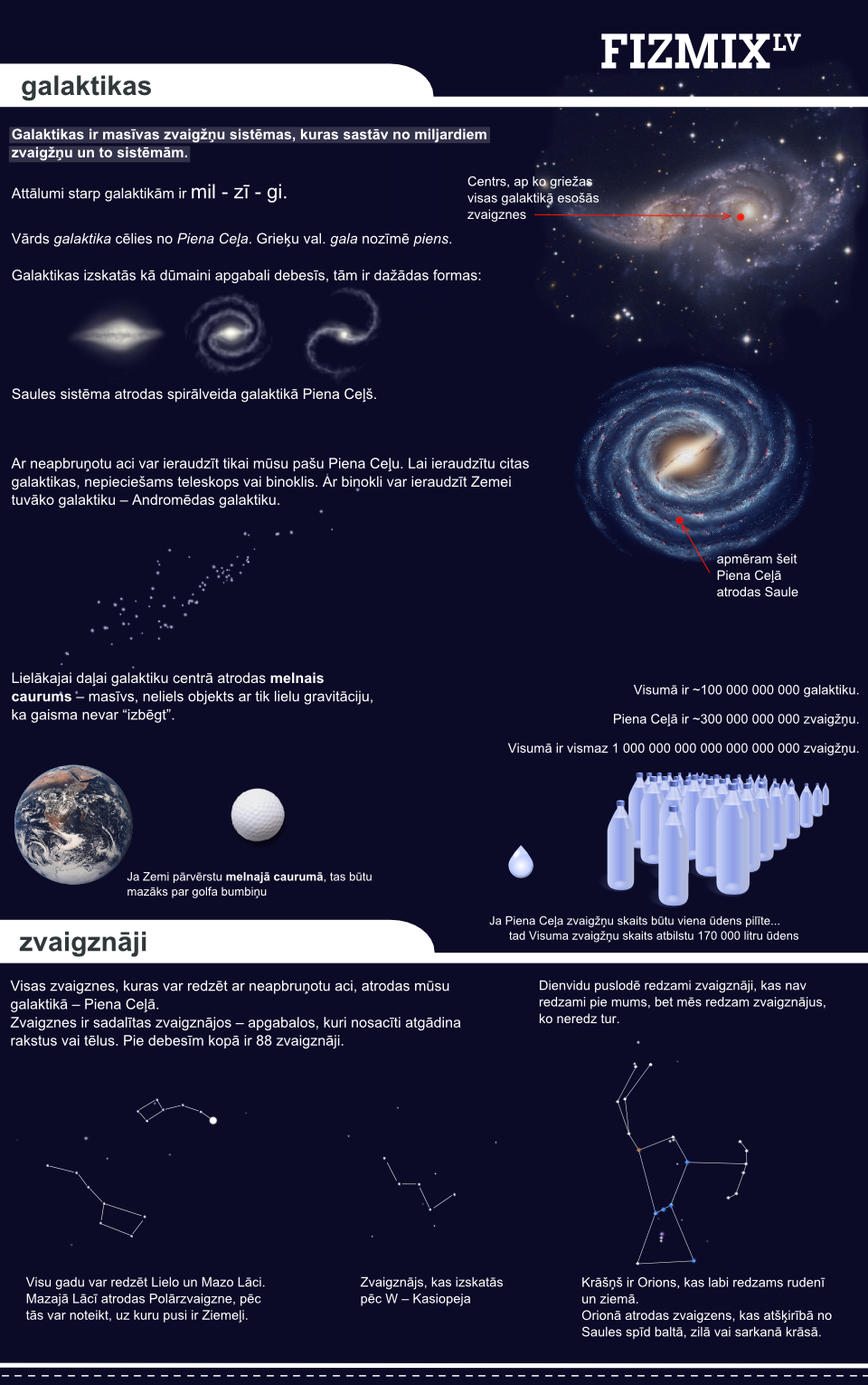 Galaktikas un zvaigznāji