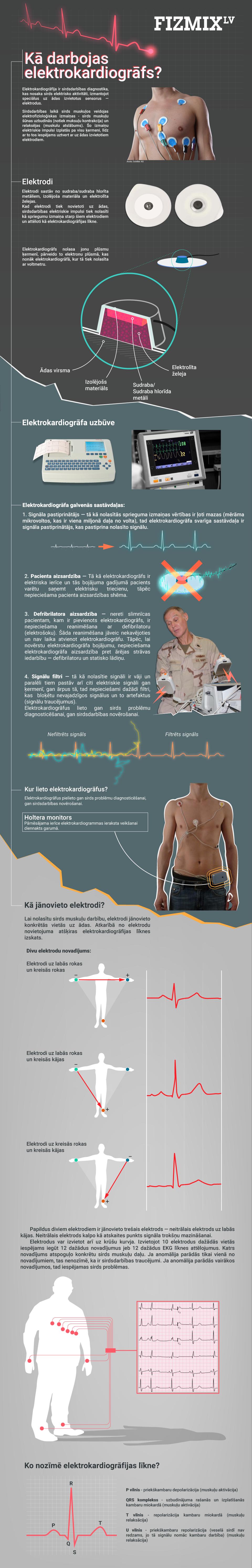 Kā darbojas elektrokardiogrāfs?