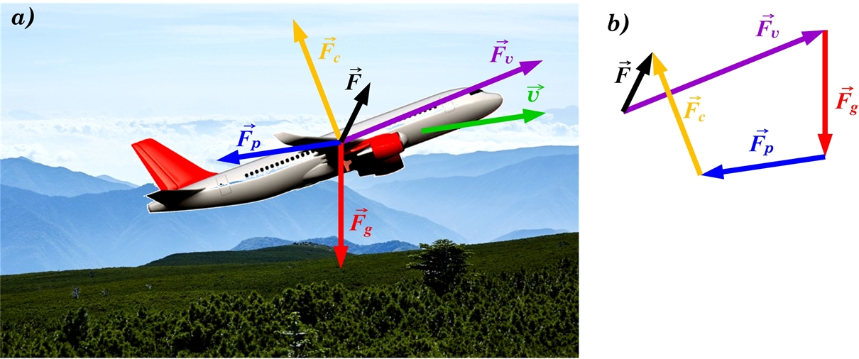 Lidmašīna kopspēks 2