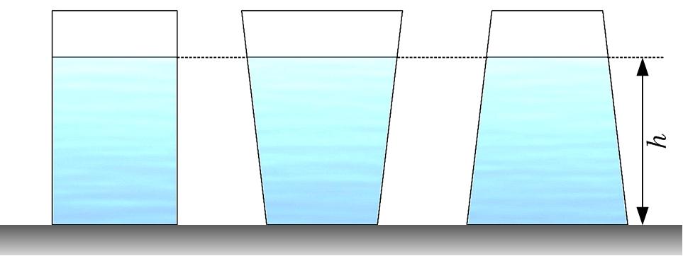 Spiediens trauku forma